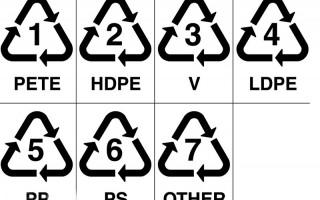 塑料瓶底的数字的规定